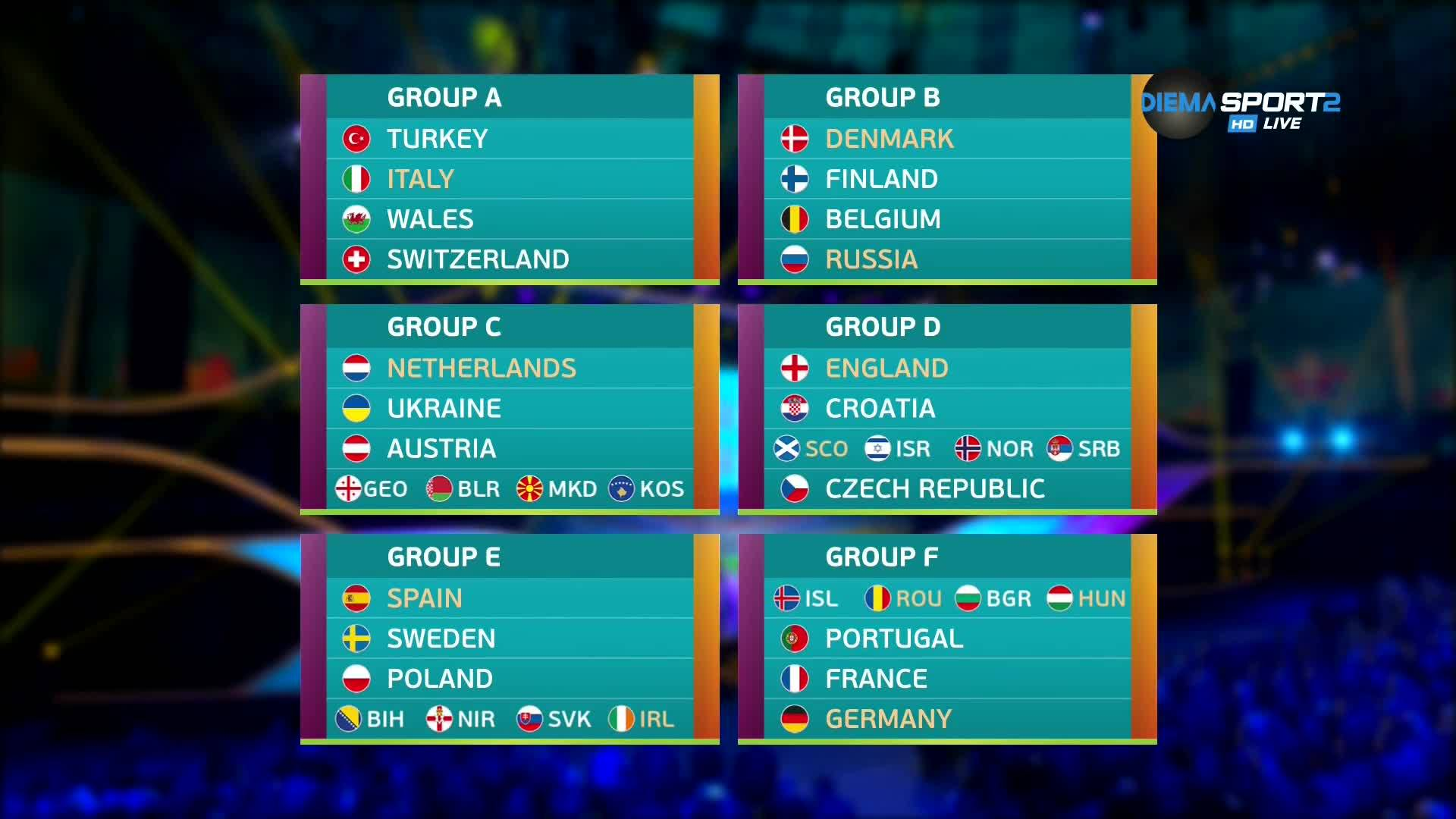 Жребий за Евро 2020!