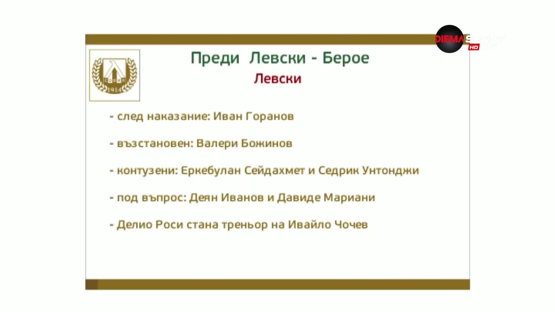 Преди Левски - Берое