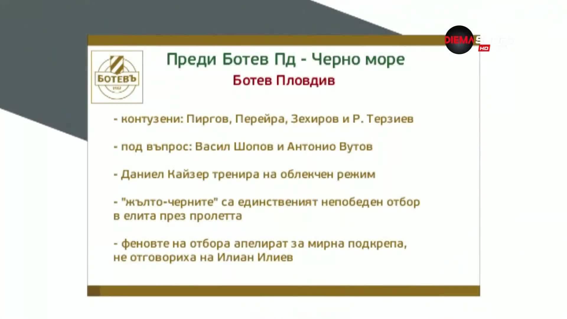 Преди Ботев Пд - Черно море