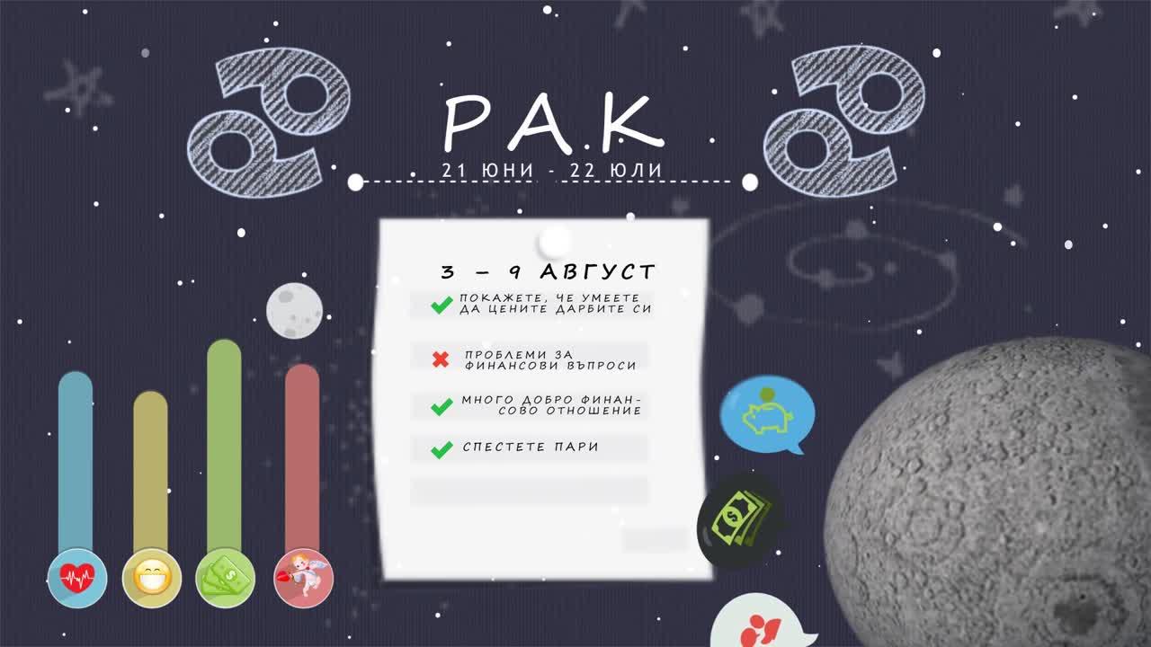 Седмичен хороскоп (3 - 9 август): Рак