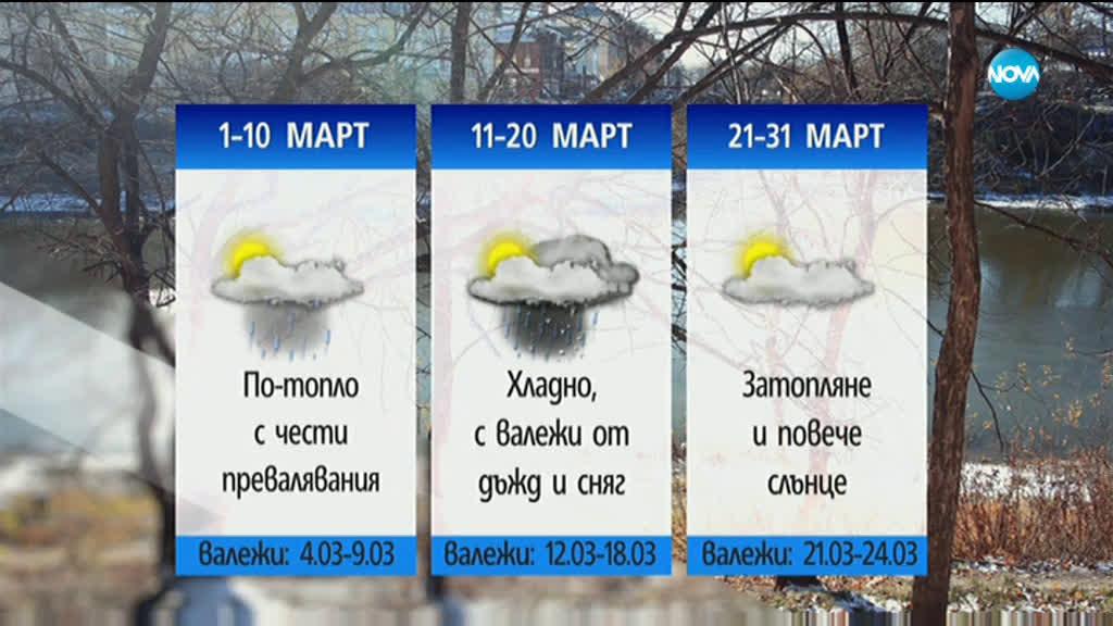Какво ще бъде времето в последния ден на февруари?
