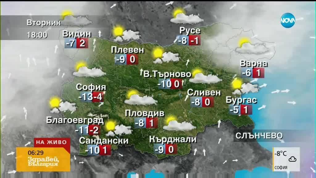 Прогноза за времето (08.01.2019 - сутрешна)