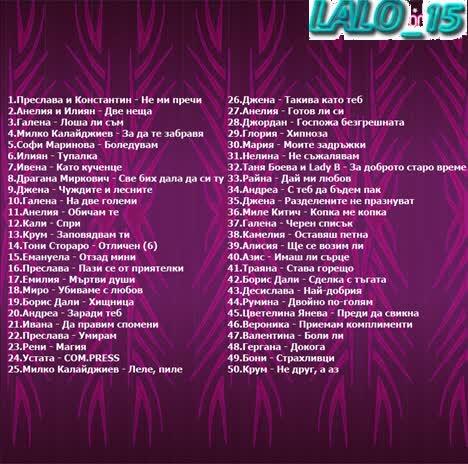 Топ 50 На Радио Сигнал За Януари (2010) 4.8 Vbox7