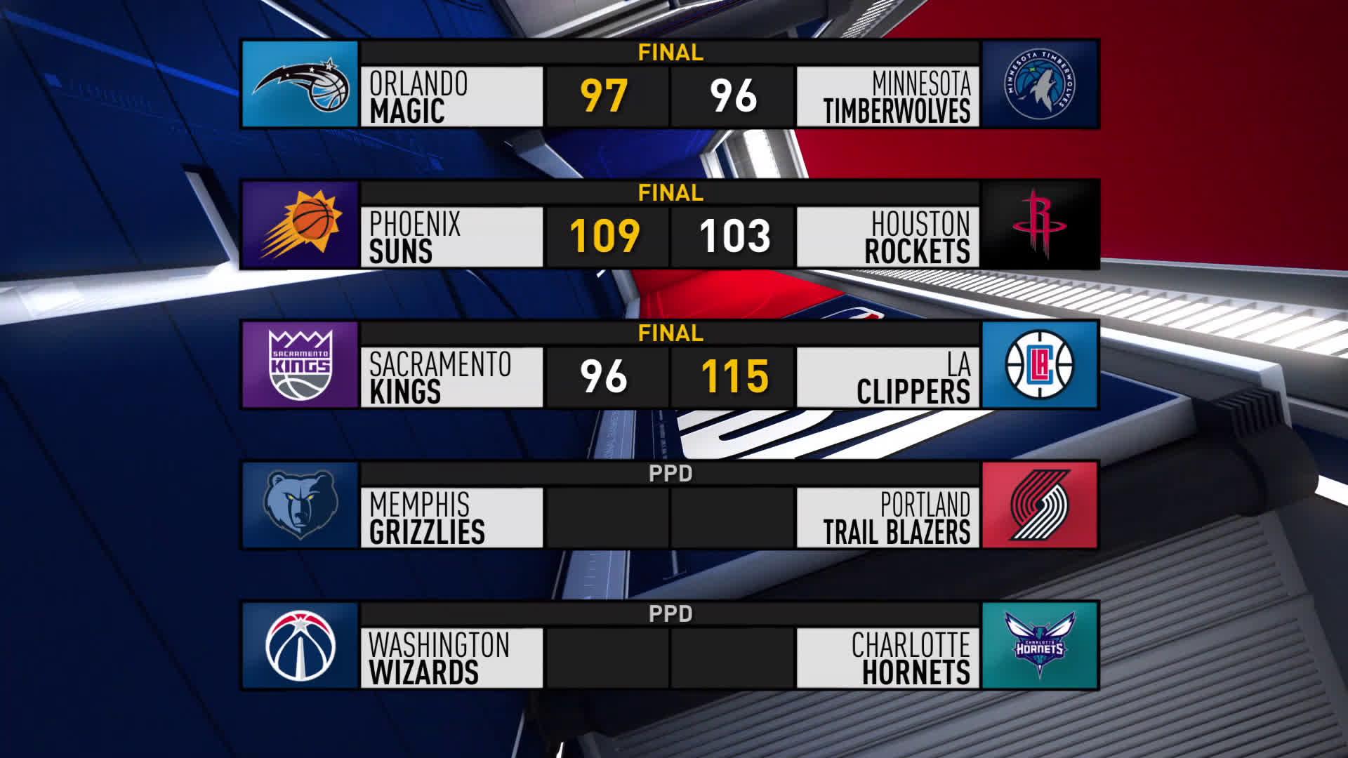 Най-интересните мигове от мачовете в НБА тази нощ