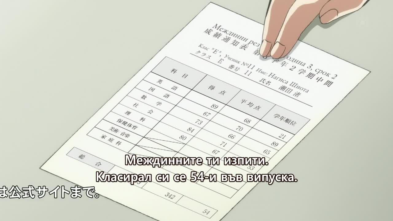 [ Bg Subs ] Ansatsu Kyoushitsu S2 - 09 [ Otaku Bg ]