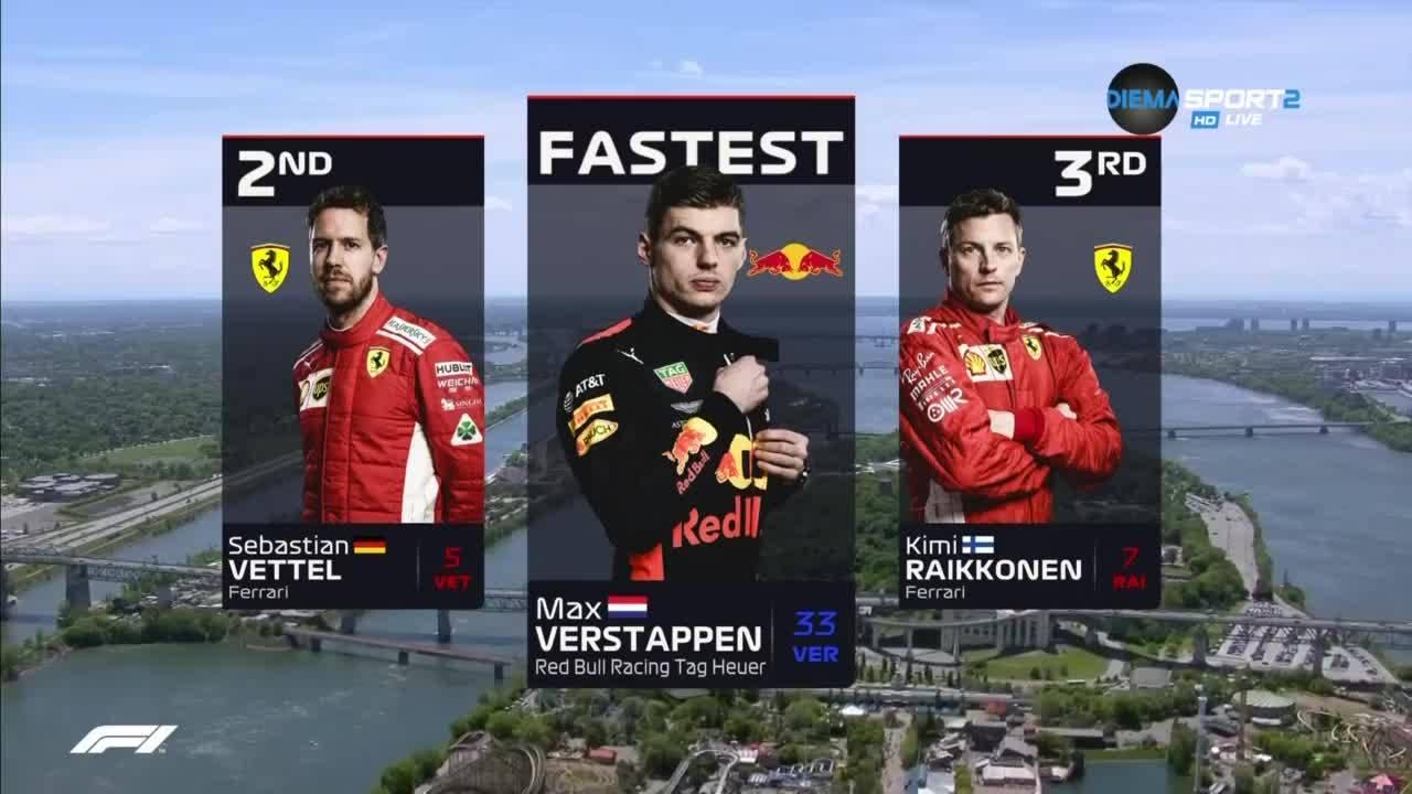 Макс надви Ферари в третата тренировка преди ГП на Канада