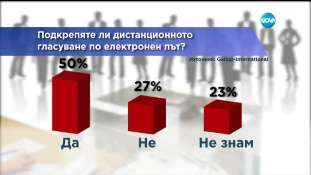 Социолог: Има опасност да се разочароваме от механизма на референдума