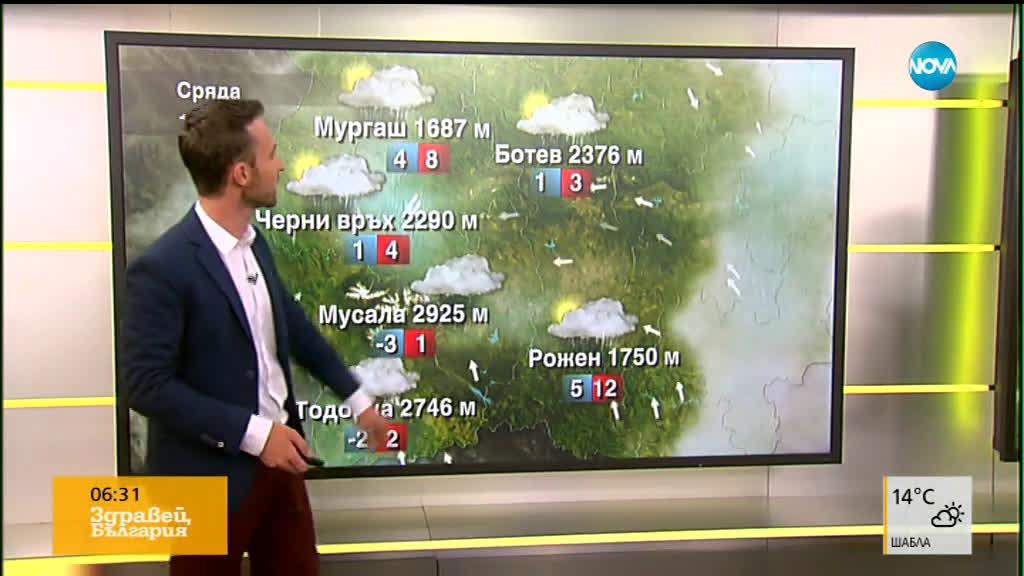 Прогноза за времето (15.05.2019 - сутрешна)