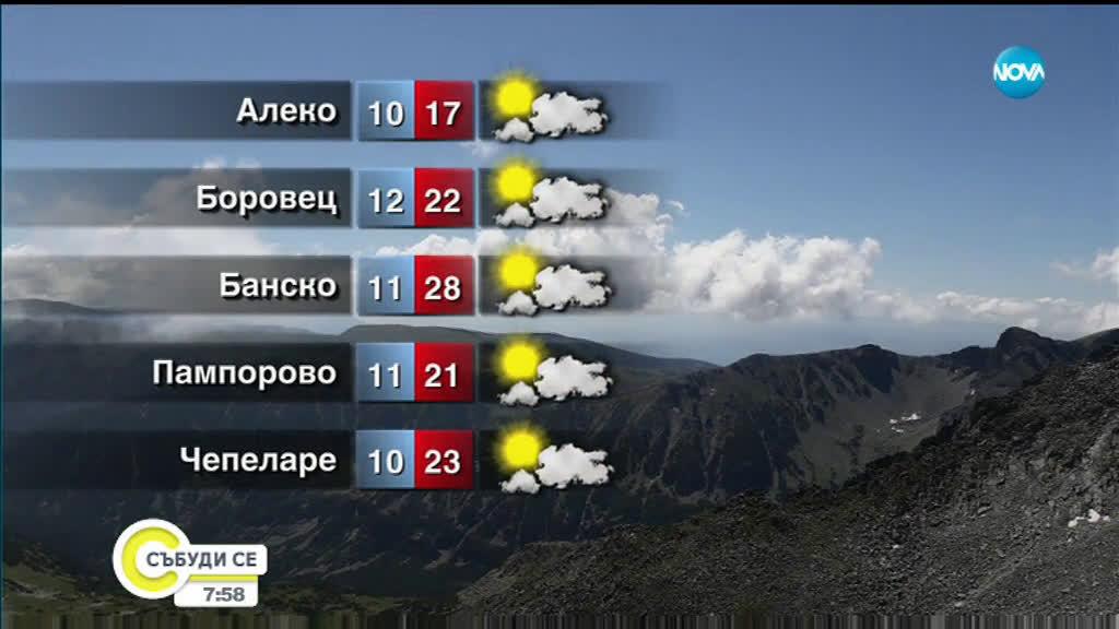 Прогноза за времето (01.09.2019 - сутрешна)
