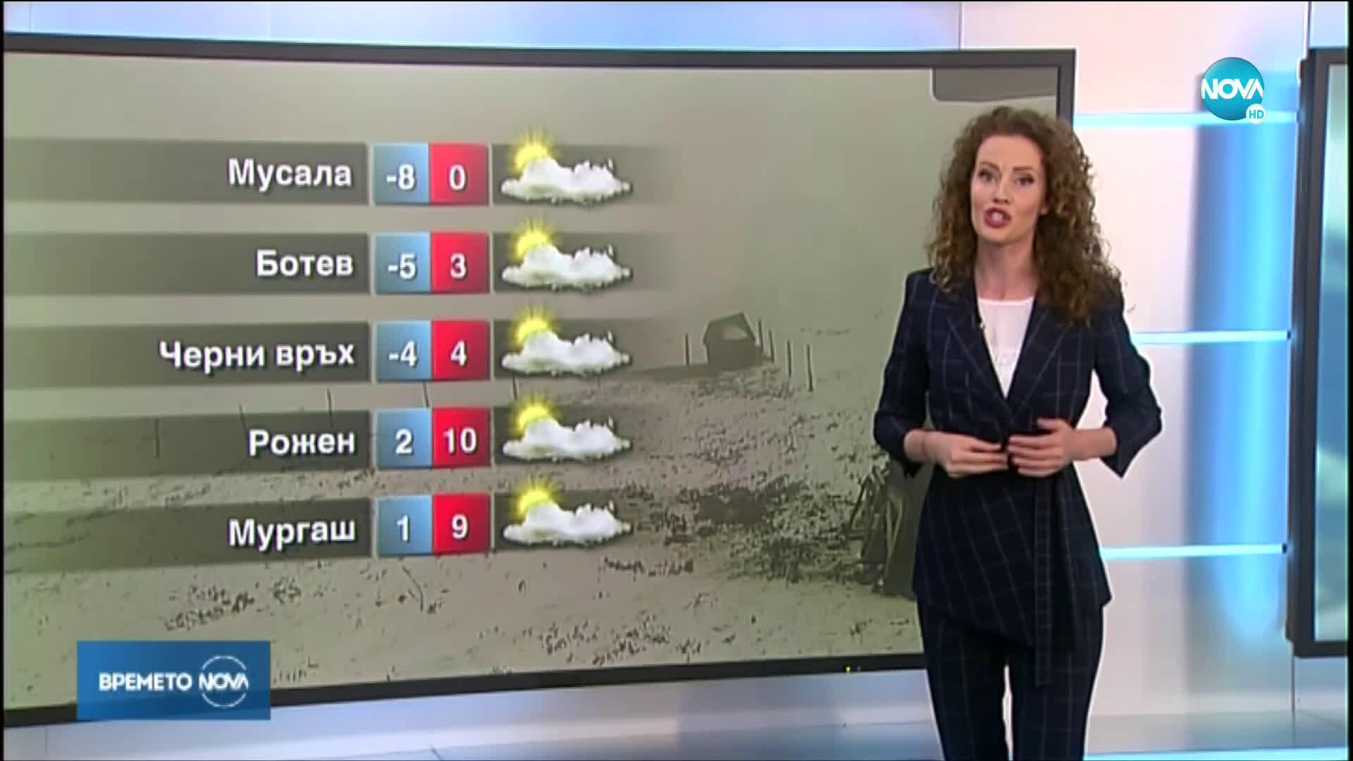 Прогноза за времето (22.05.2020 - централна емисия)