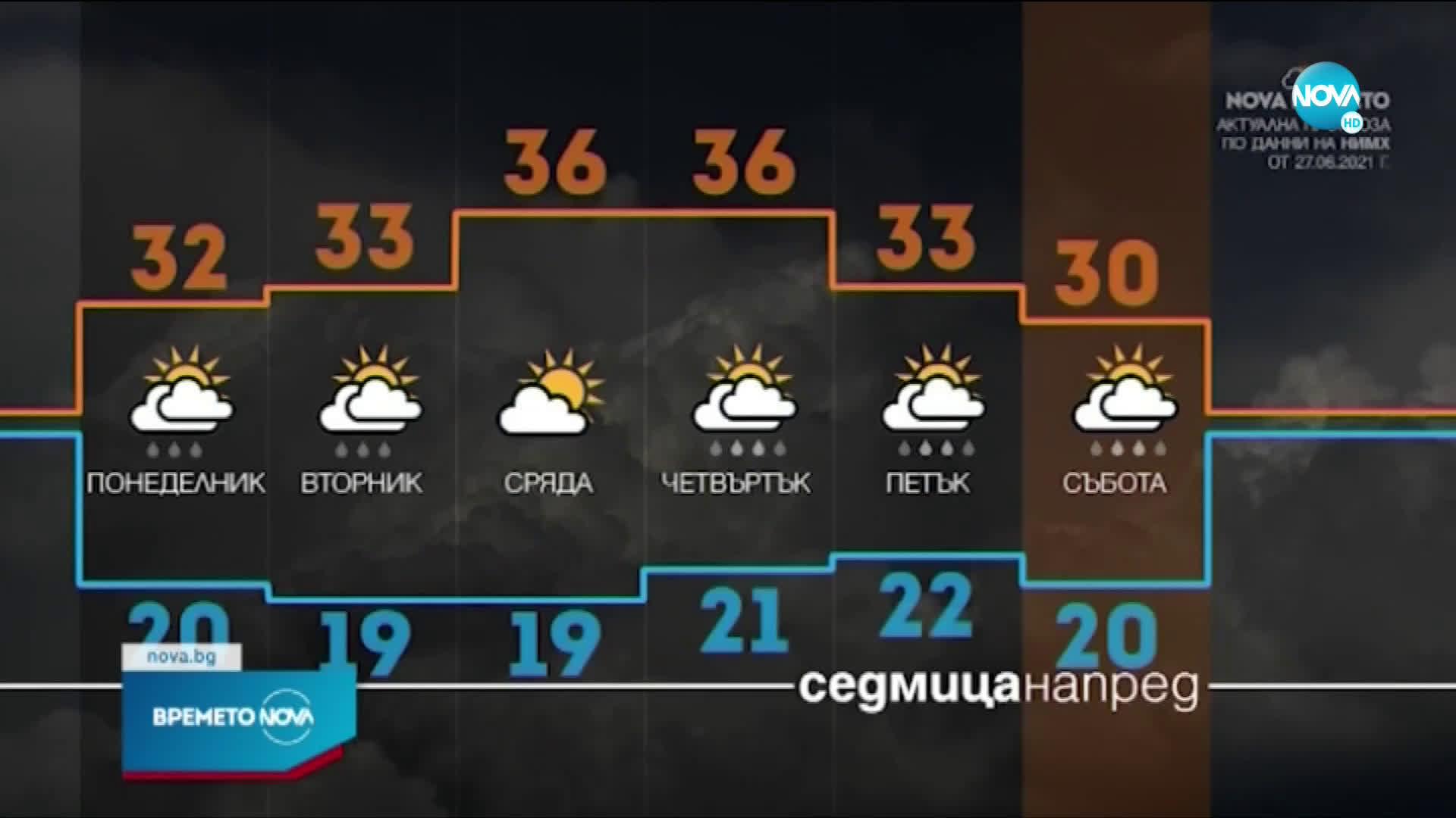 Прогноза за времето (26.06.2021 - централна емисия)