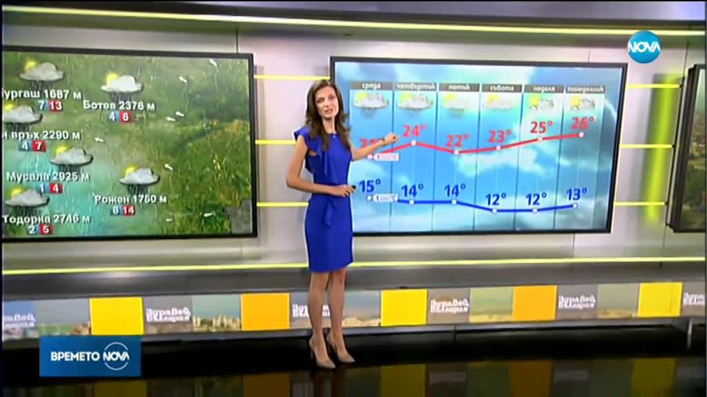 Прогноза за времето (25.09.2019 - сутрешна)