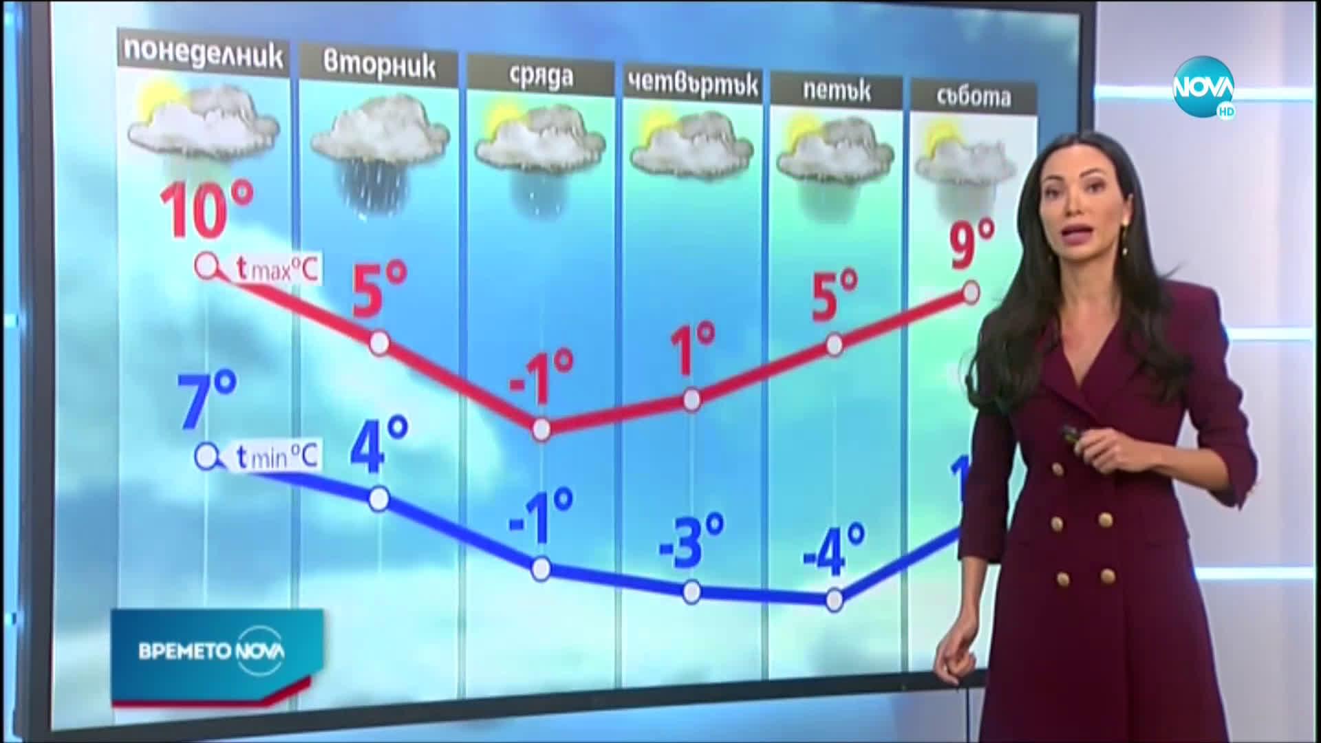 Прогноза за времето (25.01.2021 - обедна емисия)