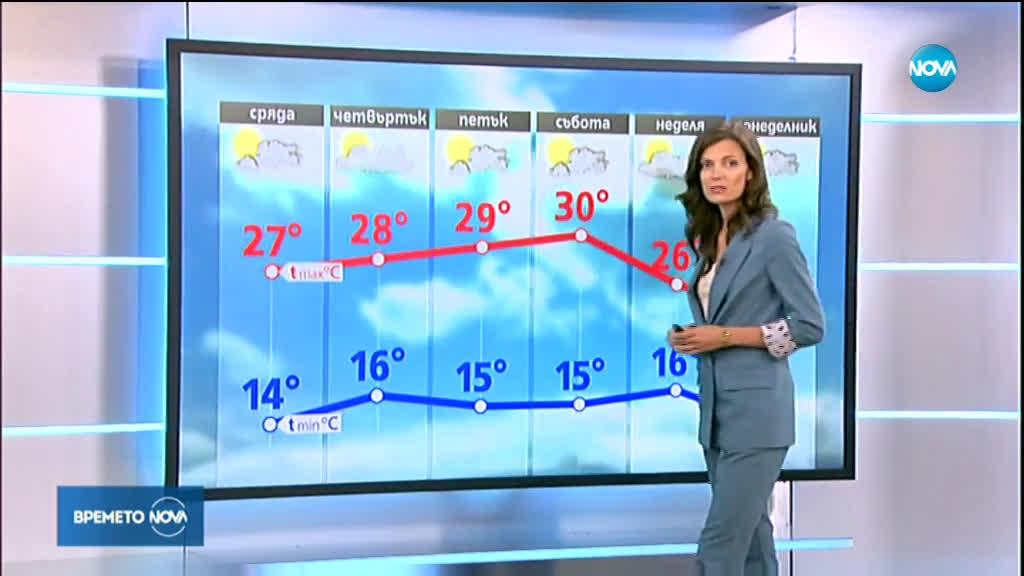 Прогноза за времето (11.09.2019 - обедна емисия)