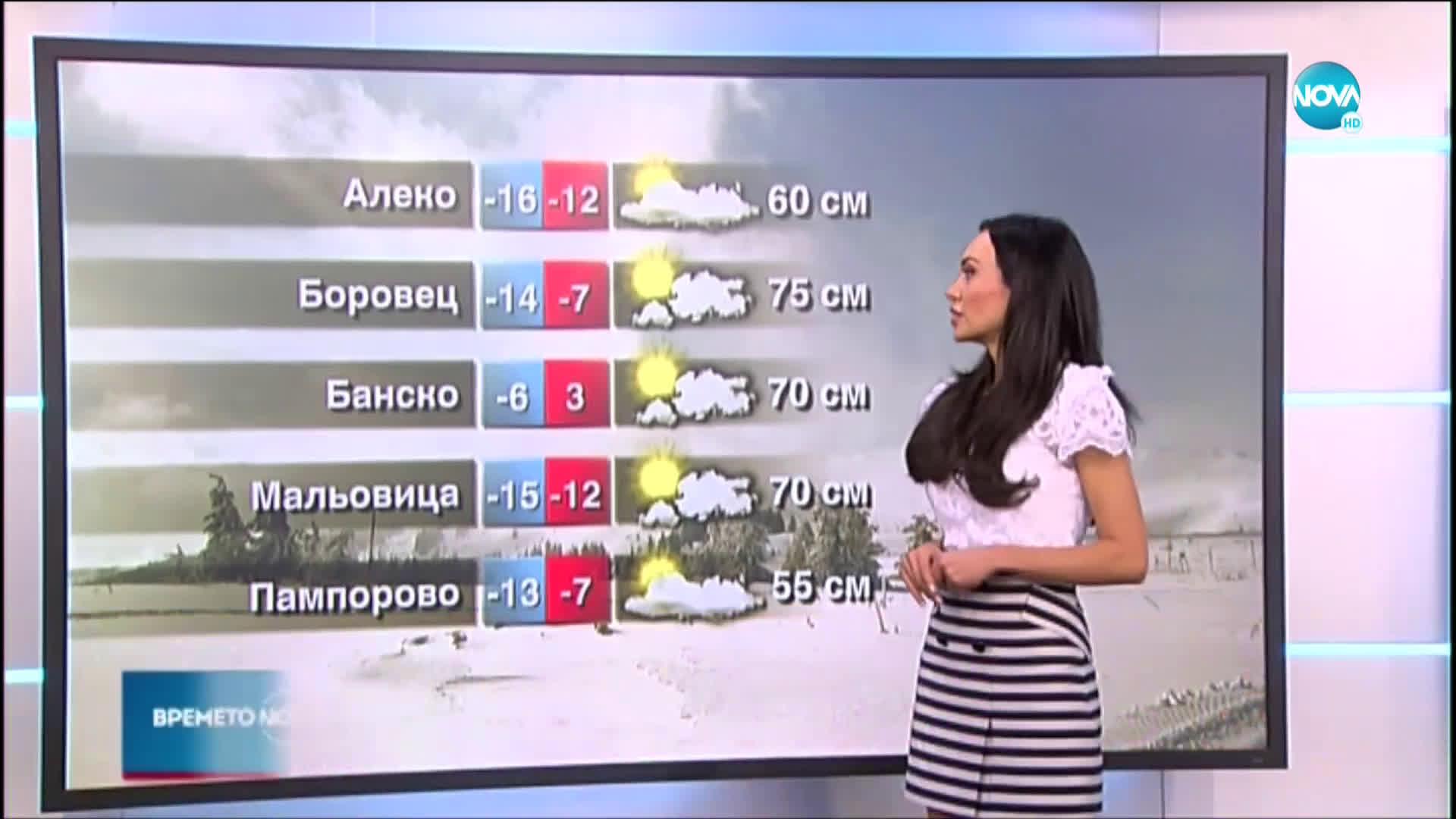 Прогноза за времето (12.02.2021 - обедна емисия)