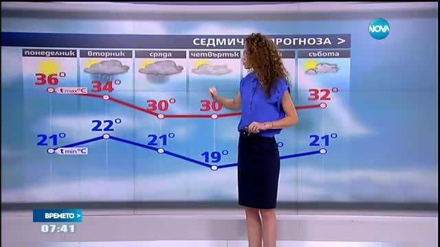 Прогноза за времето (01.08.2016 - сутрешна)