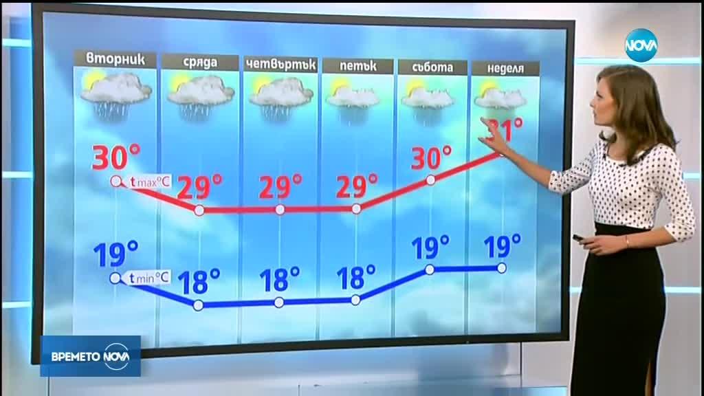 Прогноза за времето (17.07.2018 - обедна емисия)