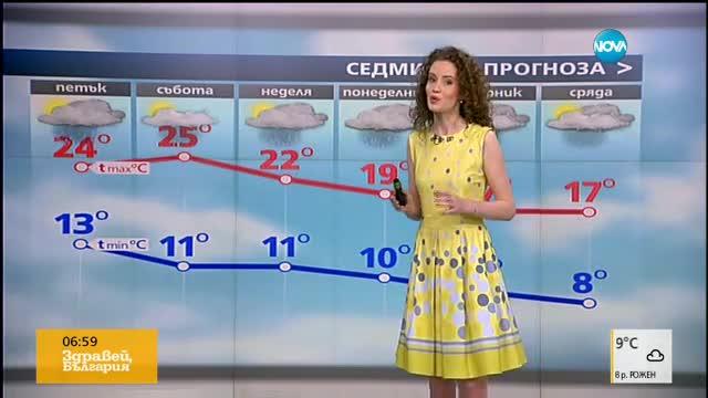 Прогноза за времето (13.05.2016 - сутрешна)