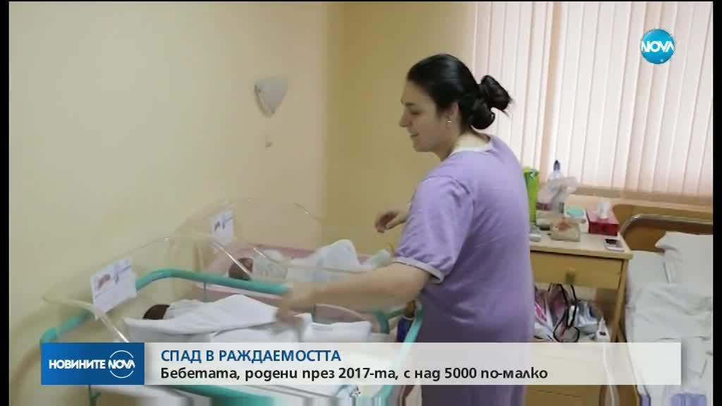 СПАД В РАЖДАЕМОСТТА: 5000 по-малко бебета през 2017-а