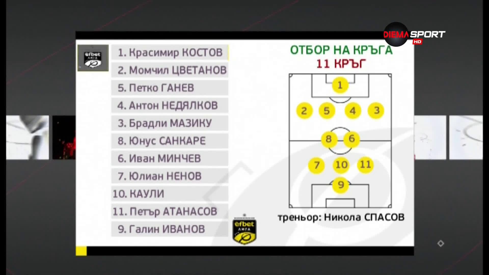 Вижте идеалните 11 в изминалия кръг в efbet Лига
