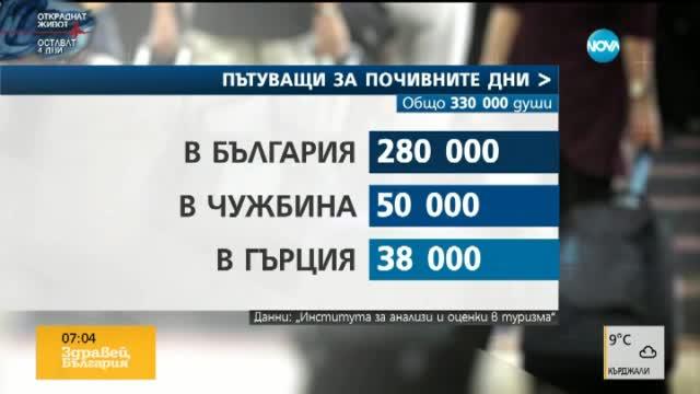 Похарчили сме 130 милиона лева за пътувания около 3 март