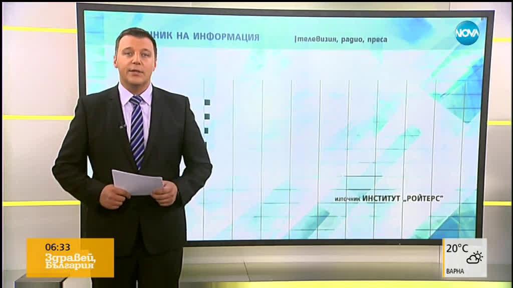 Новините на NOVA (13.06.2019 - 6:30)