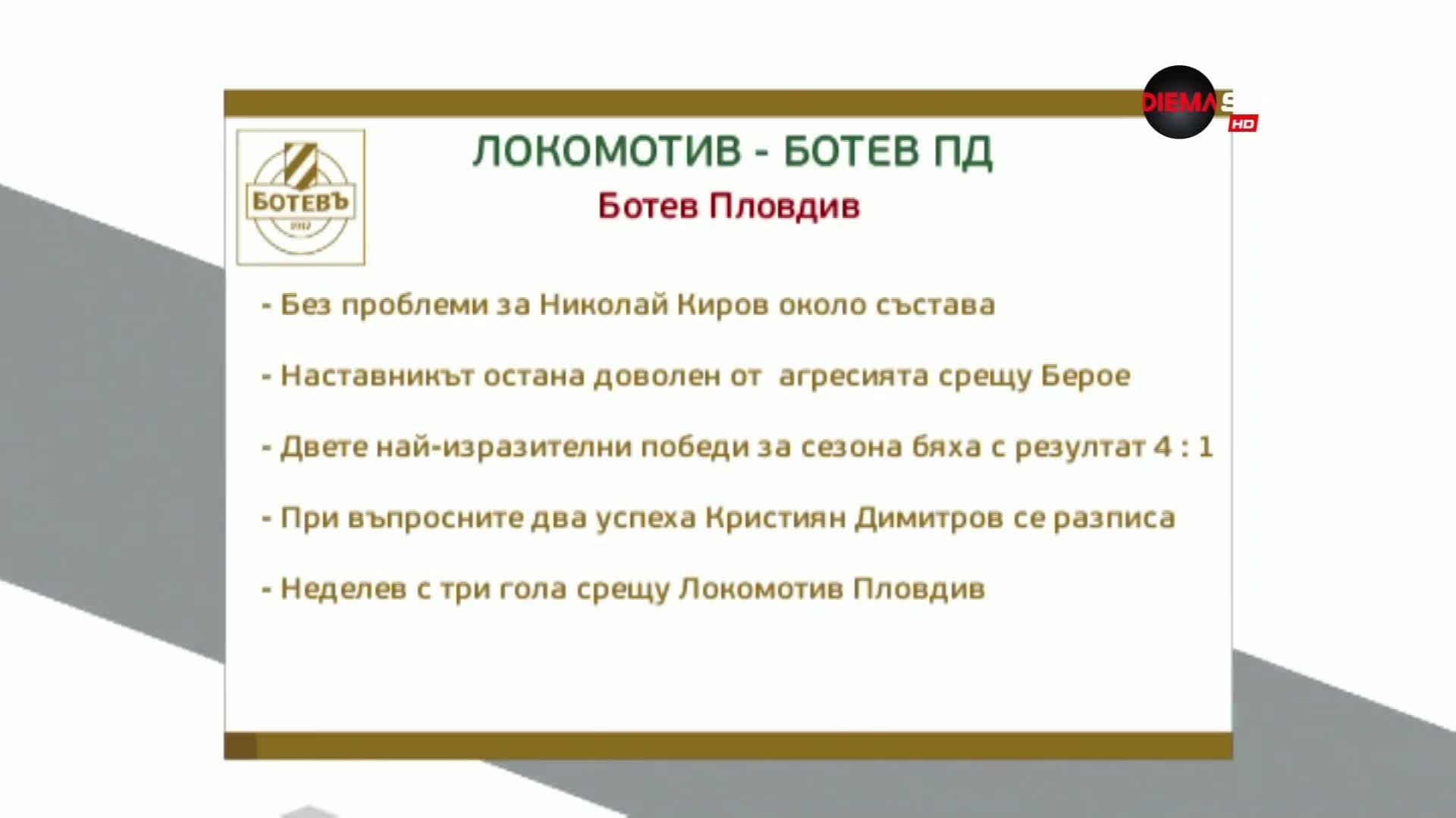Преди Локо Пд - Ботев