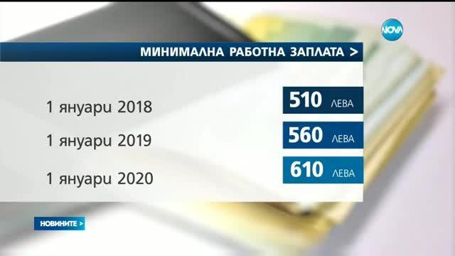 Минималната заплата скача на 610 лева до 2020г.