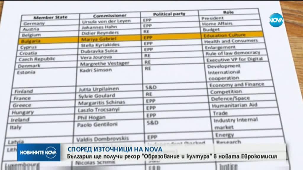 """България получава ресор \""""Образование и култура\"""" в новата ЕК?"""