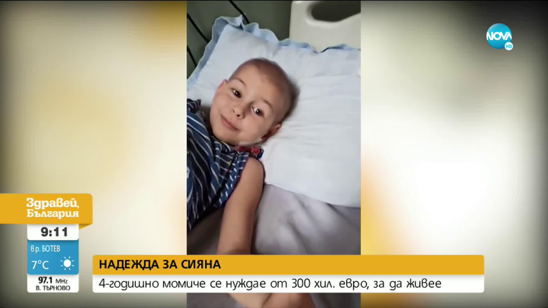 4-годишно момиче се нуждае от 300 хил. евро, за да живее - България |  Vesti.bg