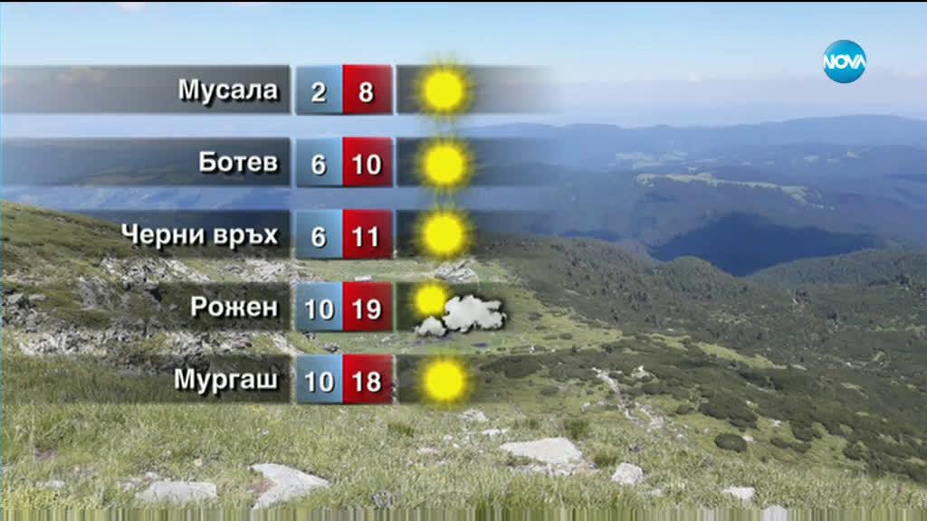 Прогноза за времето (19.10.2019 - сутрешна)