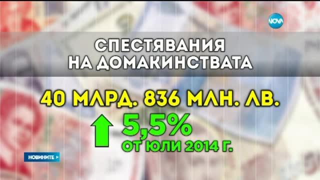 БНБ отчита ръст на депозитите и спад на кредитите за жилище