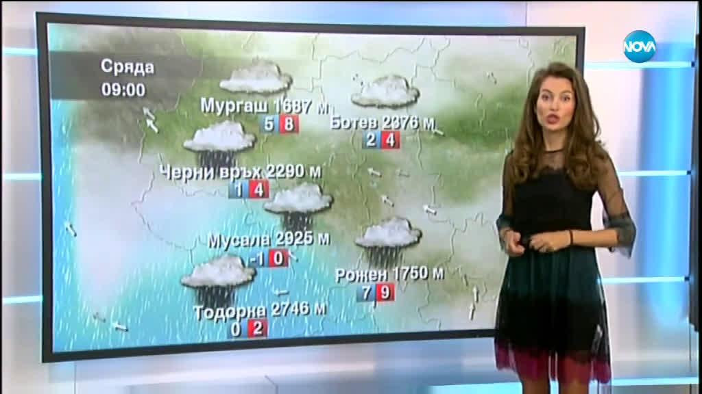 Прогноза за времето (12.11.2019 - централна емисия)