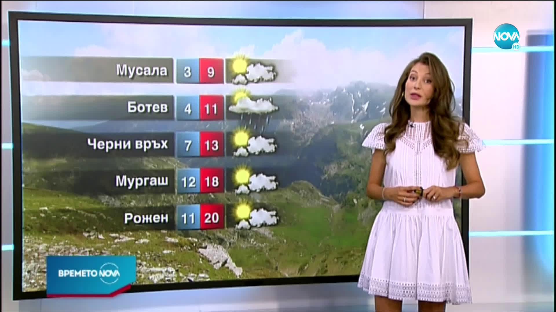 Прогноза за времето (05.07.2021 - централна емисия)