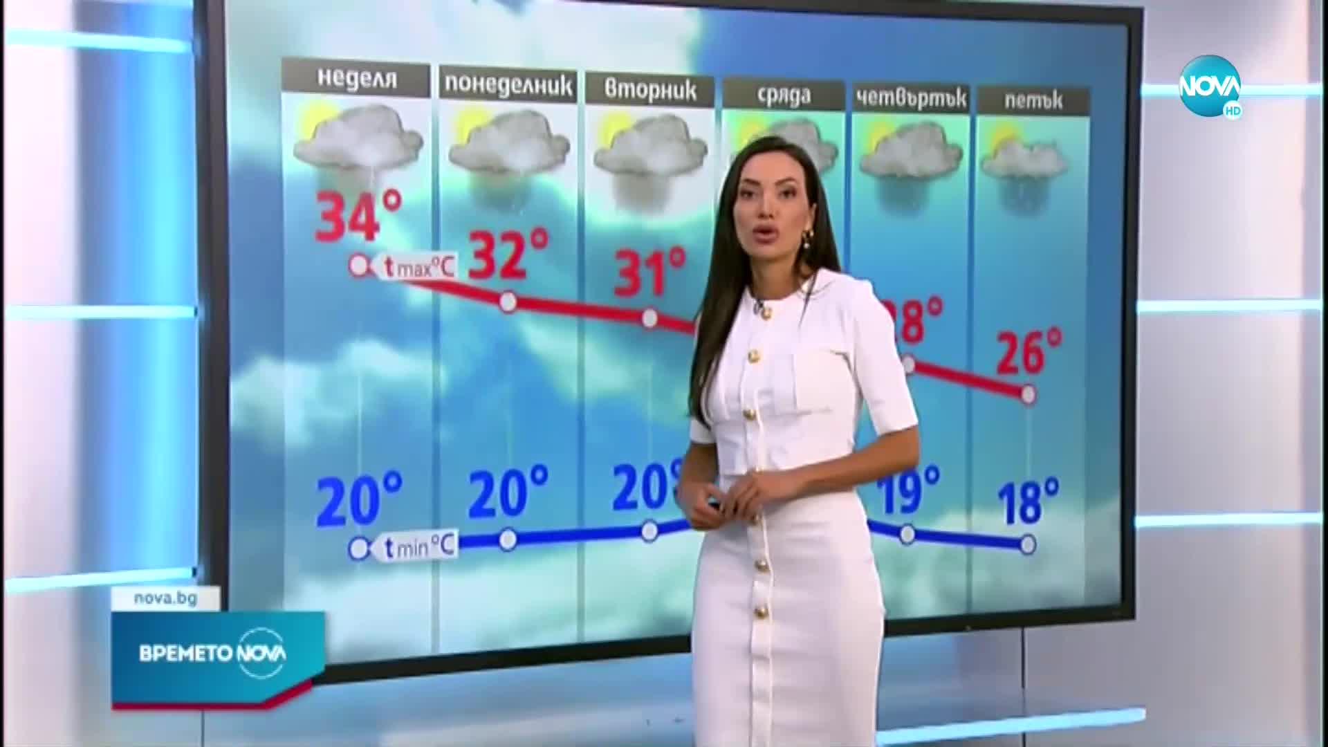 Прогноза за времето (18.07.2021 - централна емисия)