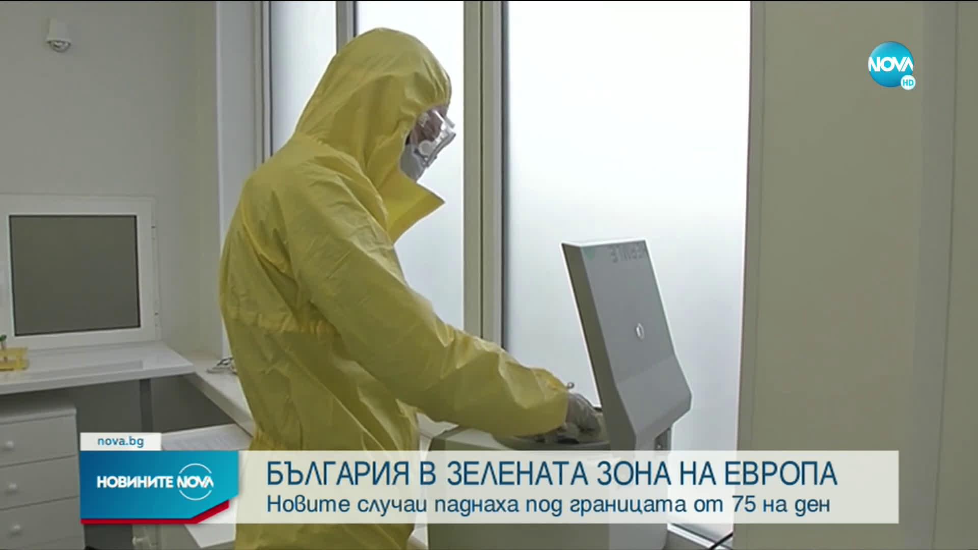 """България е в """"зелената зона"""" на картата на ЕС за състоянието на COVID-пандемията на континента"""