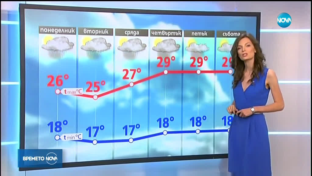 Прогноза за времето (09.06.2019 - централна емисия)