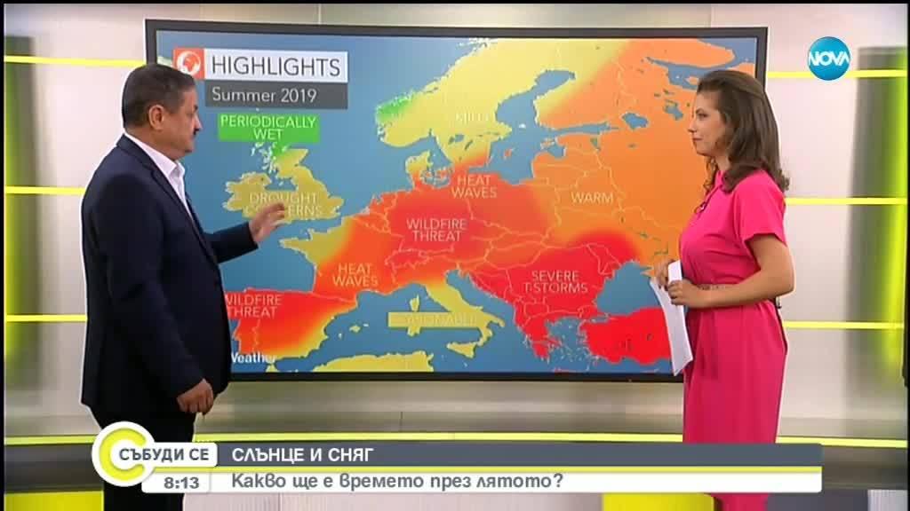 Какво ще е времето през лятото?