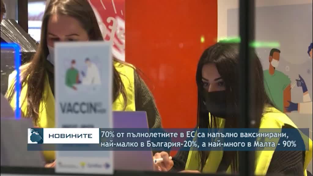 70% от пълнолетните в ЕС са напълно ваксинирани, най-малко в България-20%, а най-много в Малта - 90%