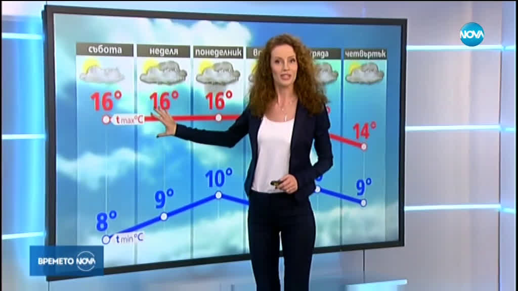 Прогноза за времето (16.11.2019 - обедна емисия)