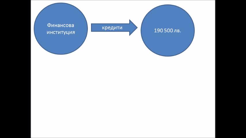 Измама с кредити за 190 500 лв. без знанието на длъжниците
