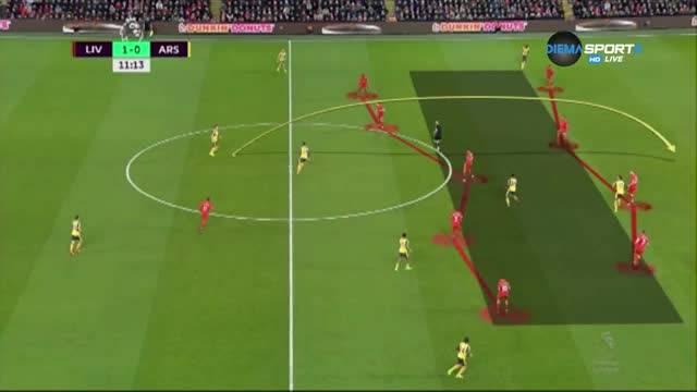 Как Ливърпул пречупи съпротивата на Арсенал?