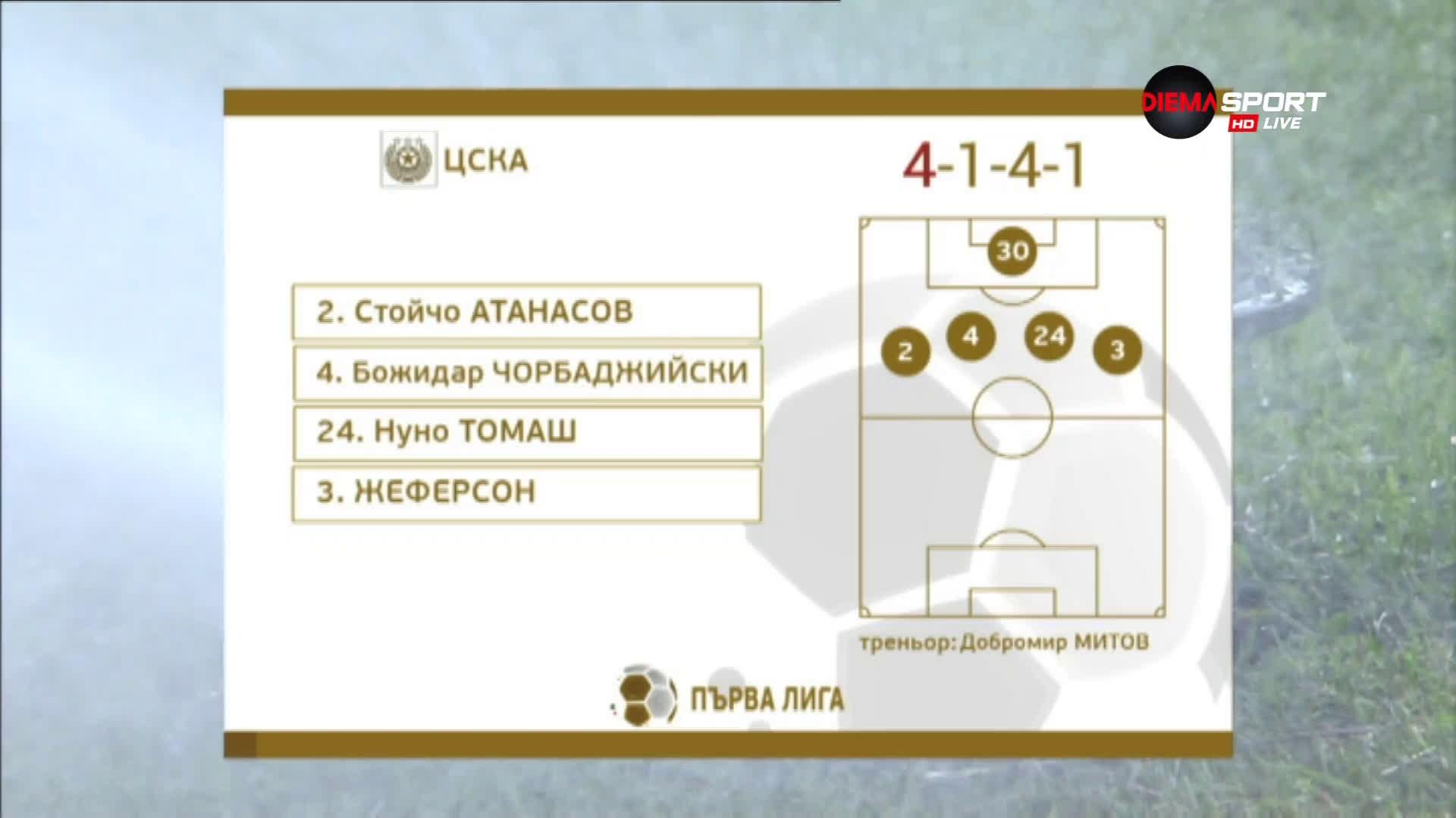 Преди старта на ЦСКА - Ботев
