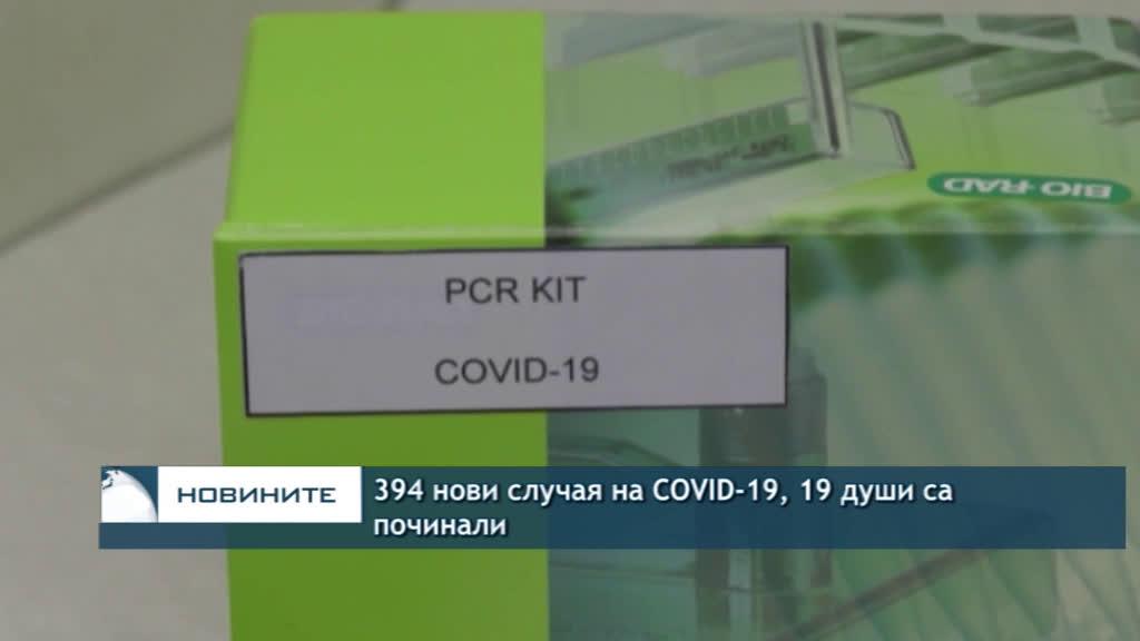 394 нови случая на COVID-19, 19 души са починали