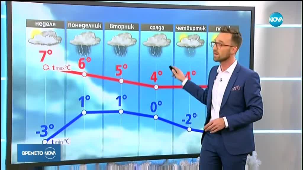 Прогноза за времето (08.12.2018 - централна емисия)