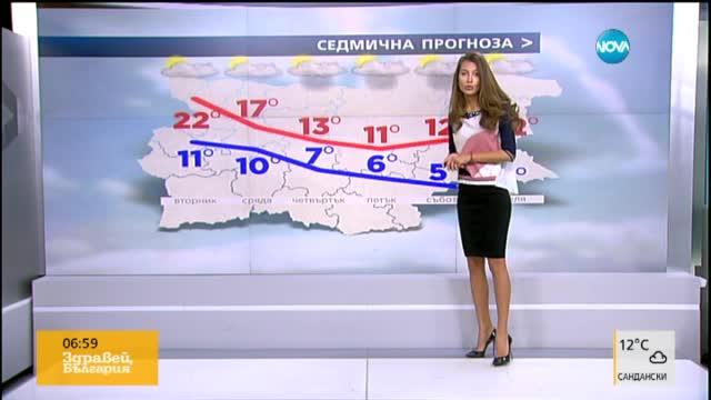 Прогноза за времето (16.02.2016 - сутрешна)