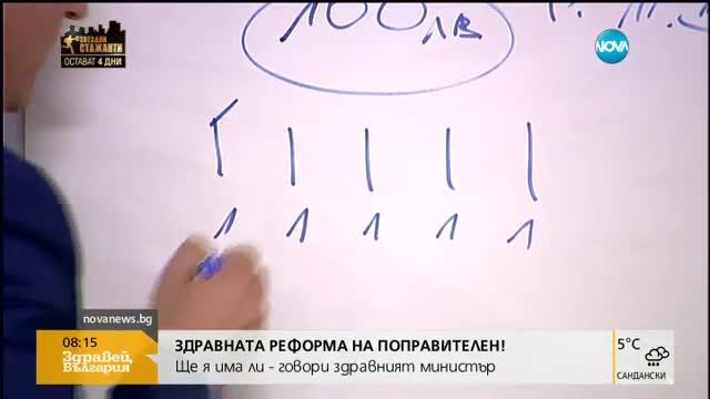 Москов: На Миков и колегите му сърпове и чукове са в главите им