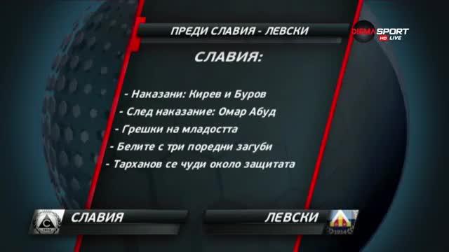Преди Славия - Левски
