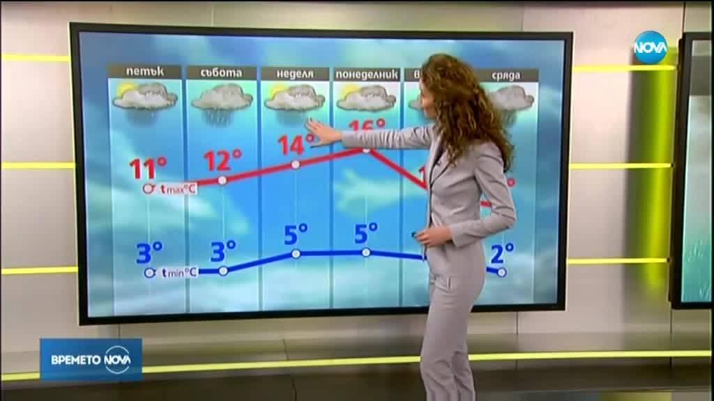 Прогнозата за времето: Очакваме запотляне