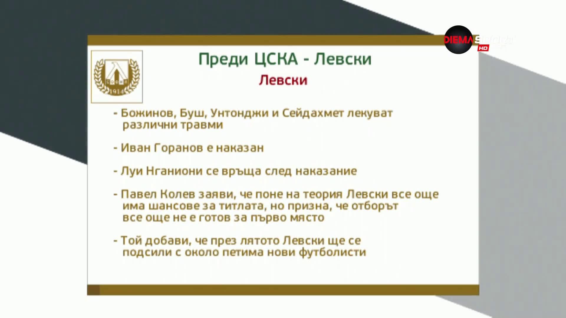 Преди ЦСКА - Левски